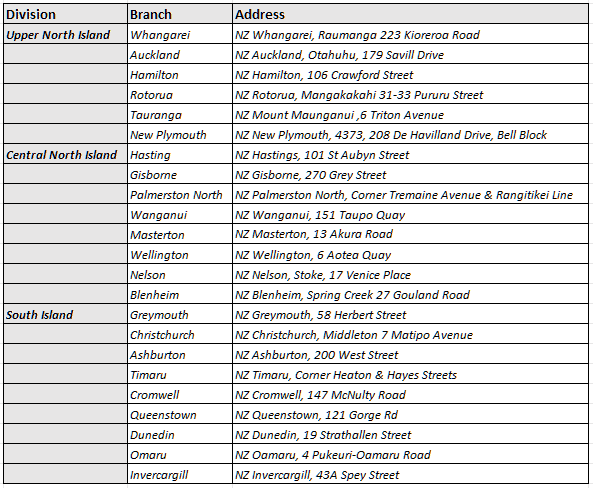 List of Toll Group Depots for intenze.co.nz customer pickups